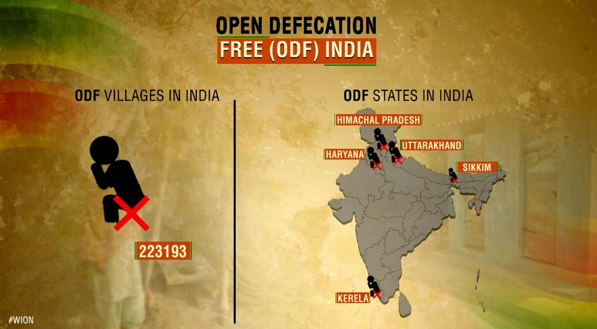 Open defecation: How are Indians doing?